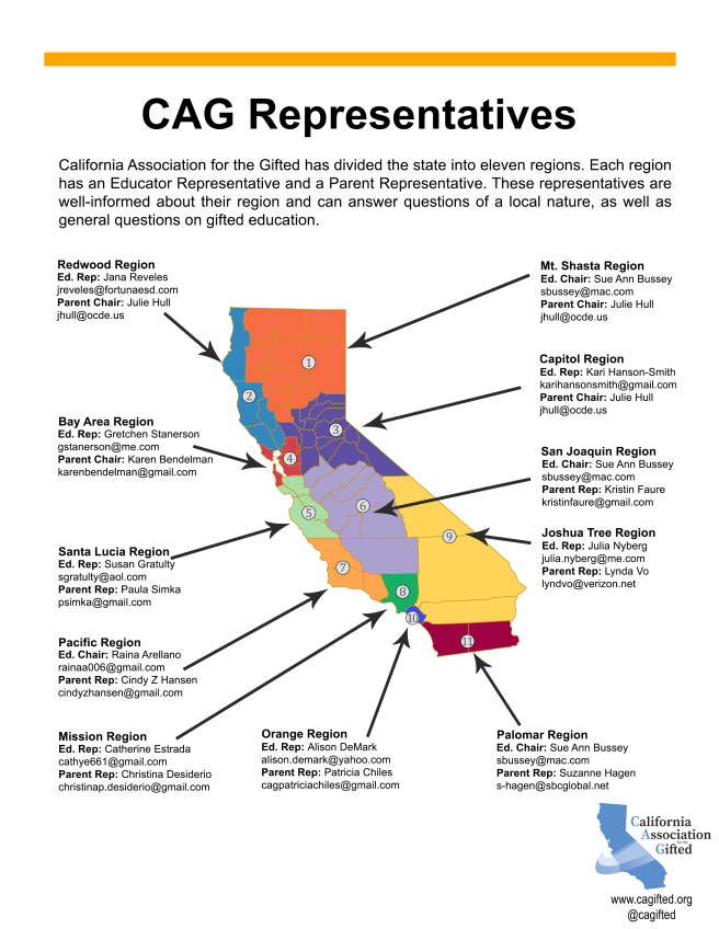 cag_map_representatives